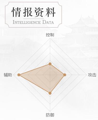 杨玉环能力值.jpg